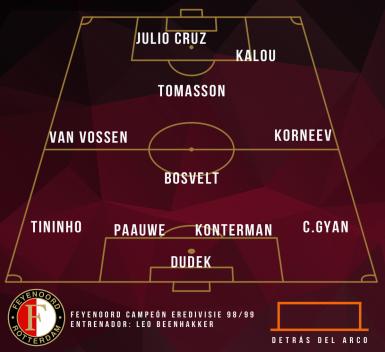 Feyenoord9899.png