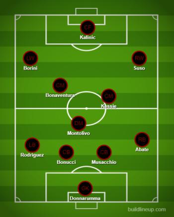 Los 11 de Milan ante Bologna