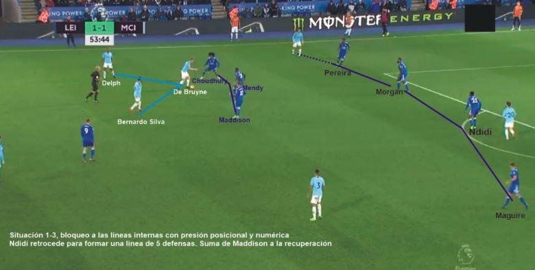 1-3 en situacion defensiva
